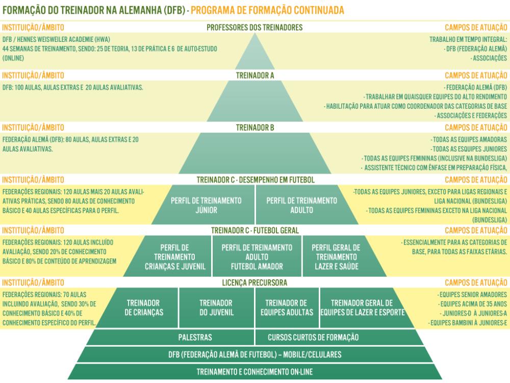 piramide_alemã